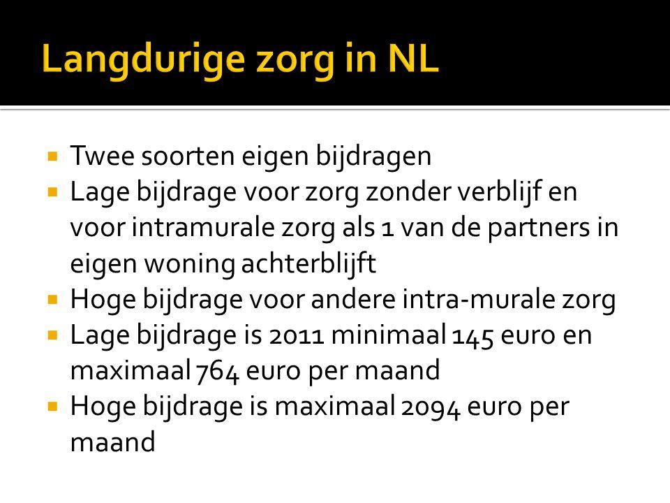 Langdurige zorg in NL Twee soorten eigen bijdragen