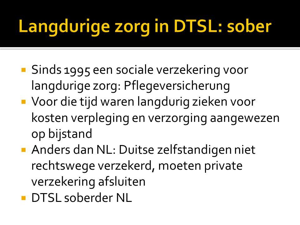 Langdurige zorg in DTSL: sober