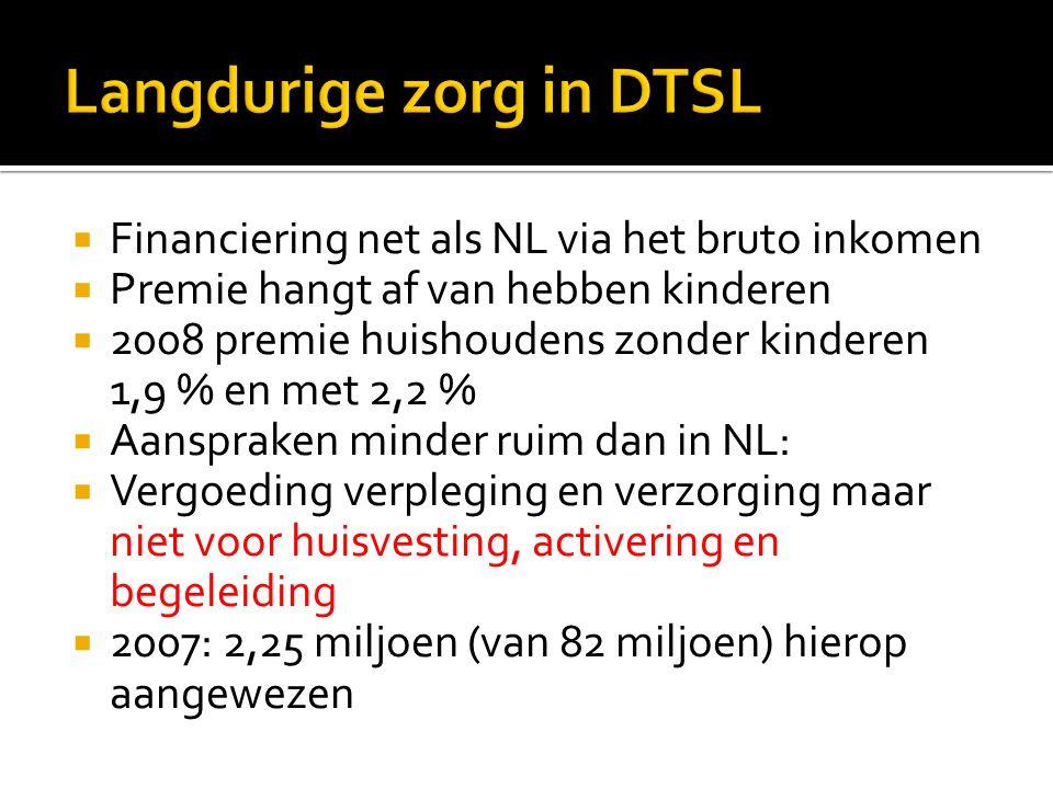 Langdurige zorg in DTSL