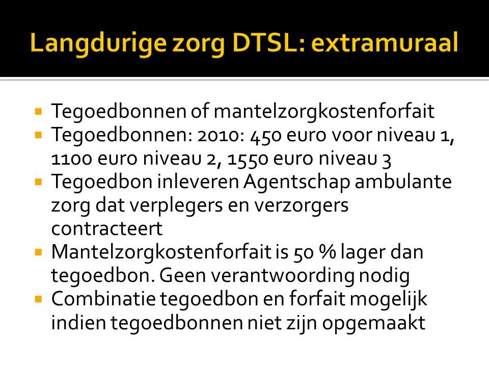 Langdurige zorg DTSL: extramuraal