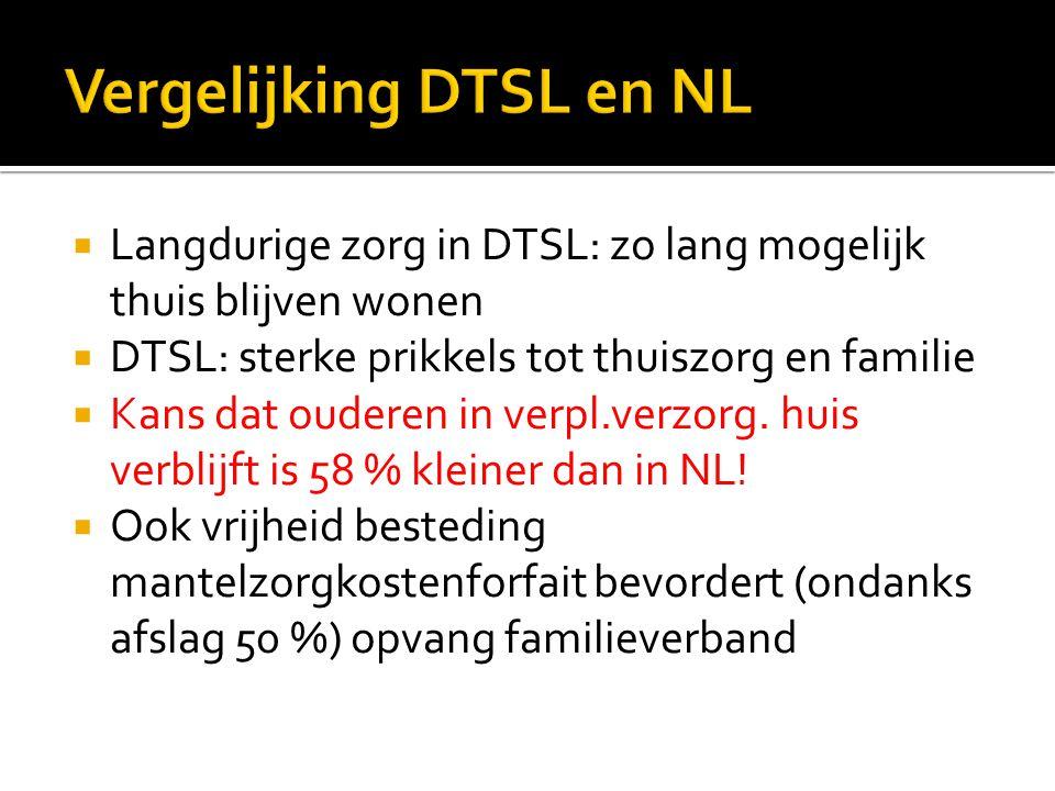 Vergelijking DTSL en NL