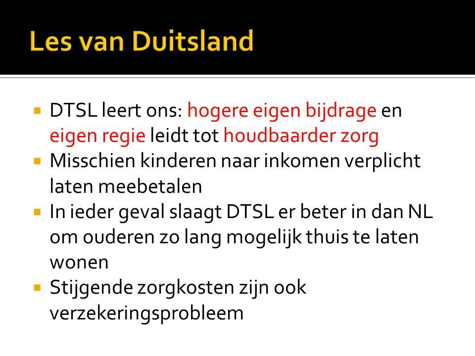 Les van Duitsland DTSL leert ons: hogere eigen bijdrage en eigen regie leidt tot houdbaarder zorg.