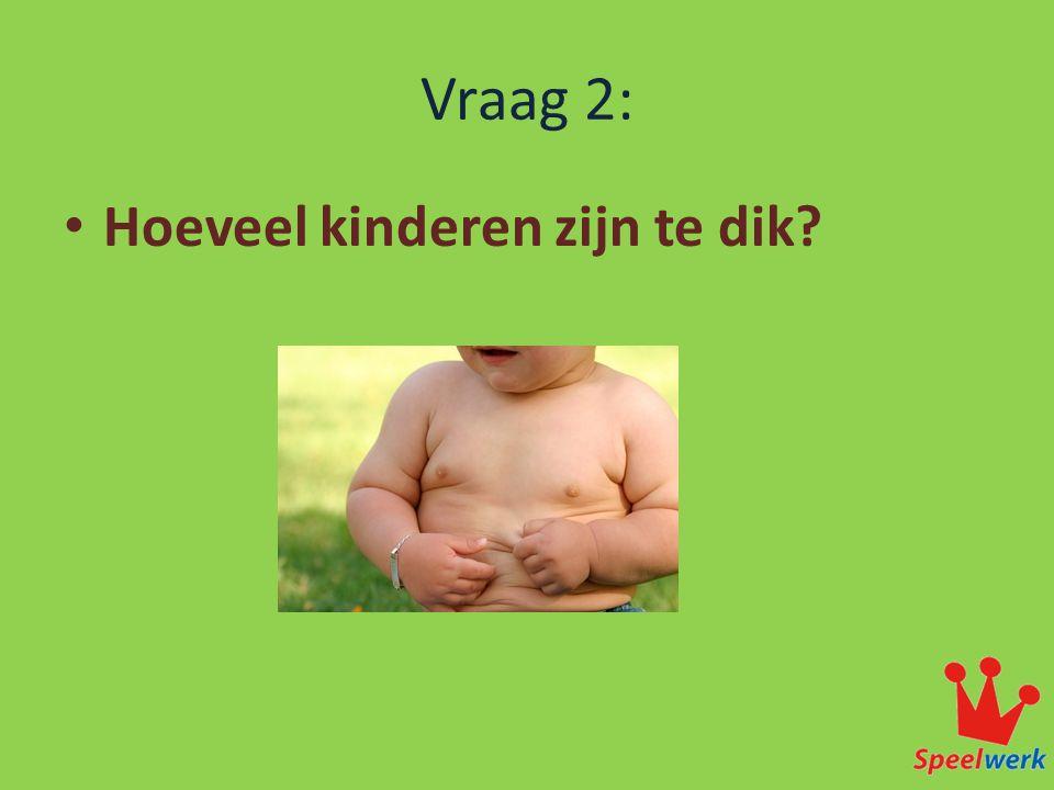 Vraag 2: Hoeveel kinderen zijn te dik