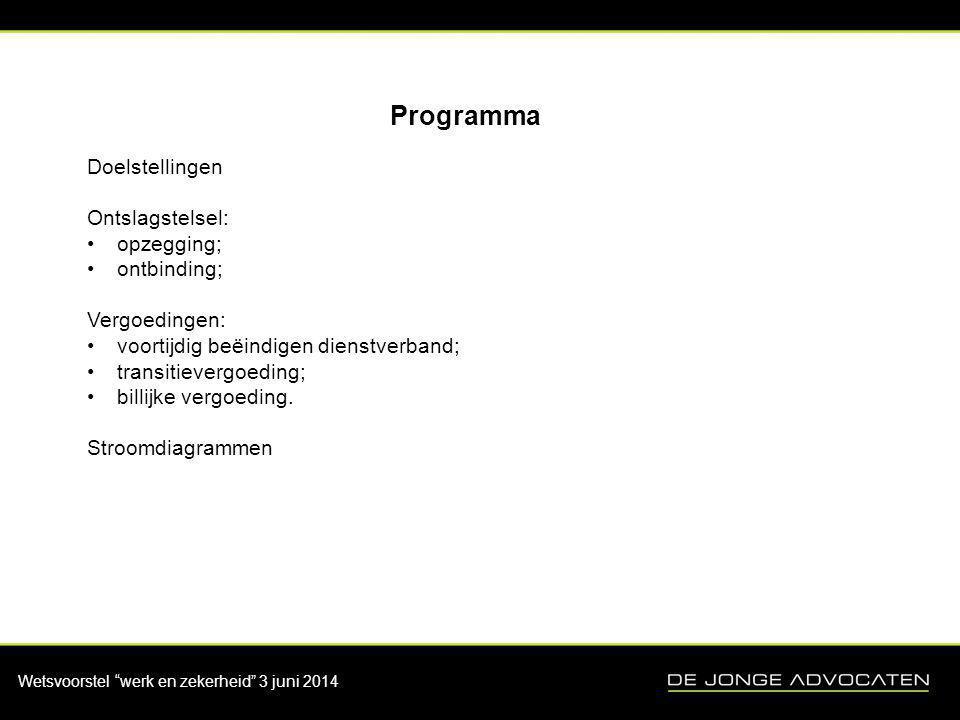 Programma Doelstellingen Ontslagstelsel: opzegging; ontbinding;