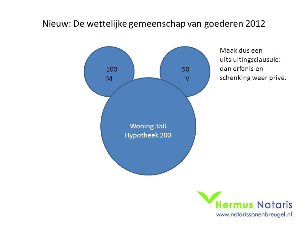 Nieuw: De wettelijke gemeenschap van goederen 2012
