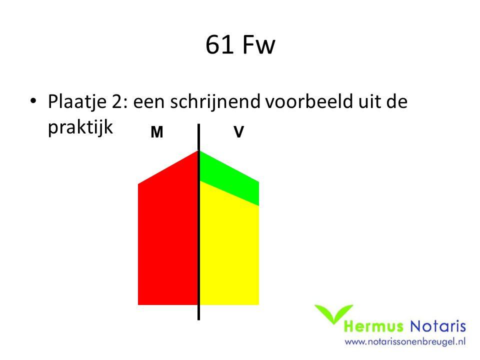 61 Fw Plaatje 2: een schrijnend voorbeeld uit de praktijk M V