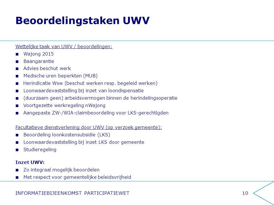 Beoordelingstaken UWV