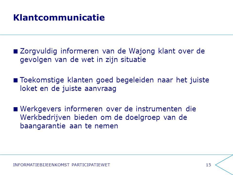 Klantcommunicatie Zorgvuldig informeren van de Wajong klant over de gevolgen van de wet in zijn situatie.