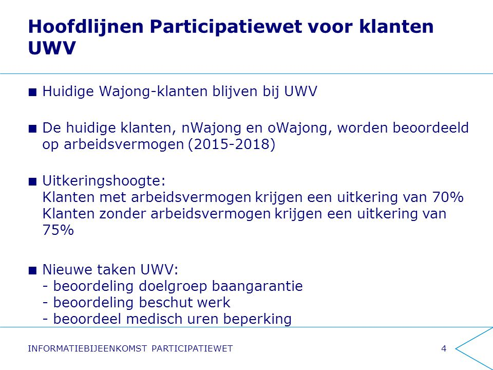 Hoofdlijnen Participatiewet voor klanten UWV