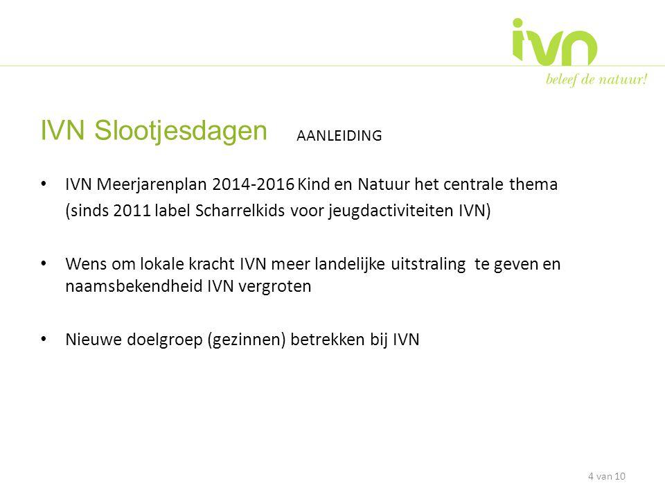 IVN Slootjesdagen AANLEIDING. IVN Meerjarenplan 2014-2016 Kind en Natuur het centrale thema.