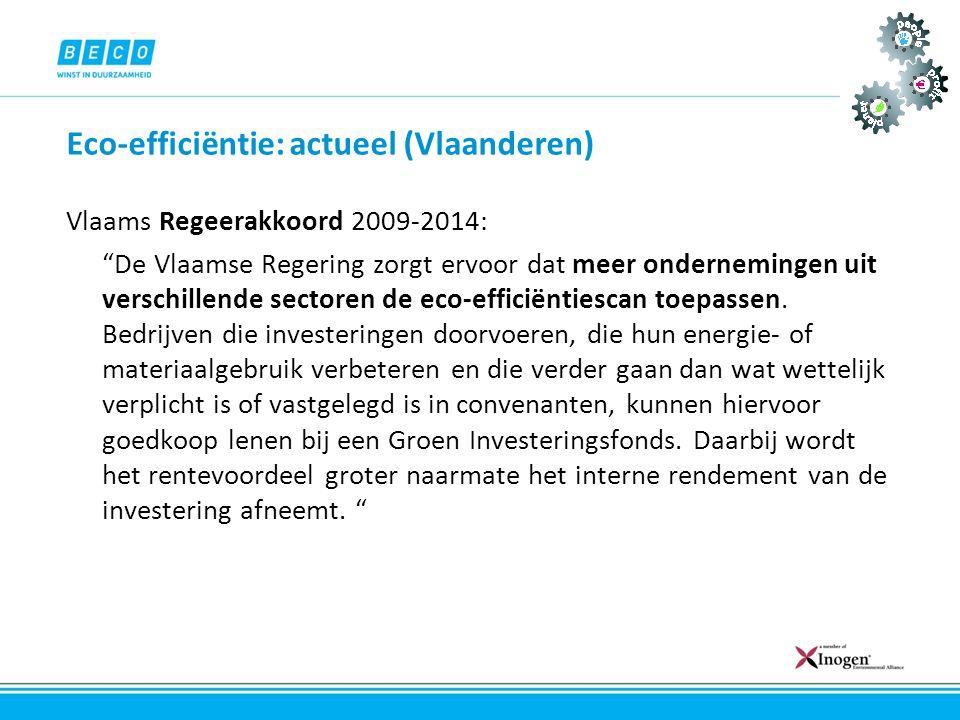 Eco-efficiëntie: actueel (Vlaanderen)