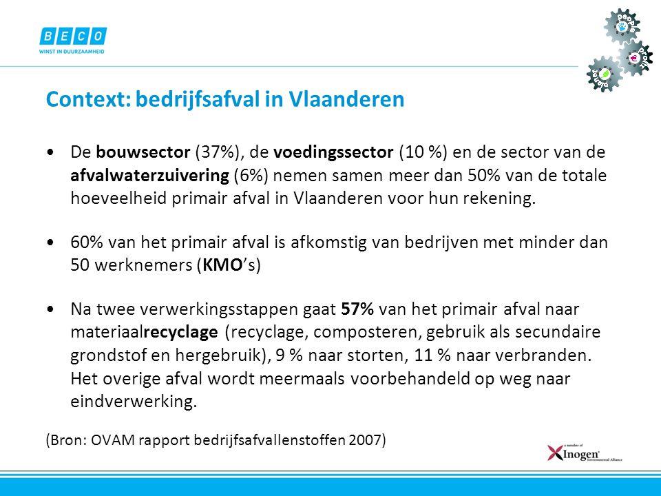 Context: bedrijfsafval in Vlaanderen