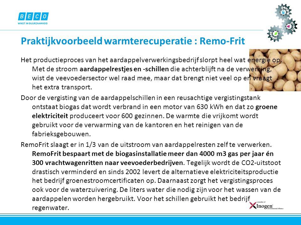 Praktijkvoorbeeld warmterecuperatie : Remo-Frit