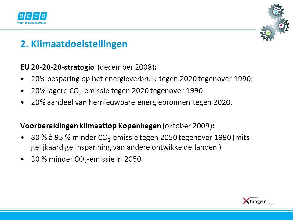 2. Klimaatdoelstellingen