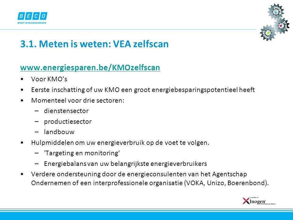3.1. Meten is weten: VEA zelfscan