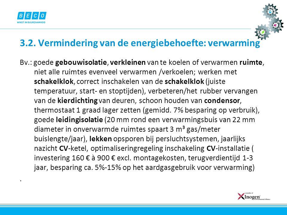 3.2. Vermindering van de energiebehoefte: verwarming