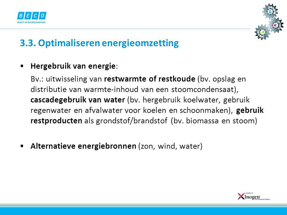 3.3. Optimaliseren energieomzetting