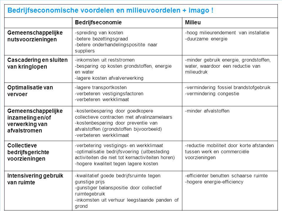Bedrijfseconomische voordelen en milieuvoordelen + imago !