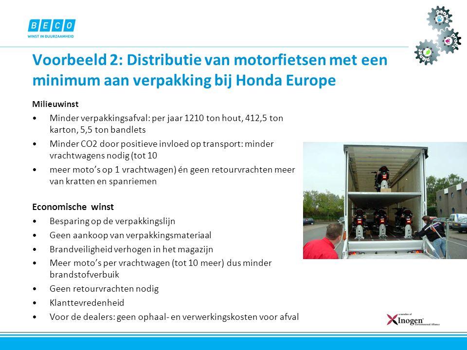 Voorbeeld 2: Distributie van motorfietsen met een minimum aan verpakking bij Honda Europe