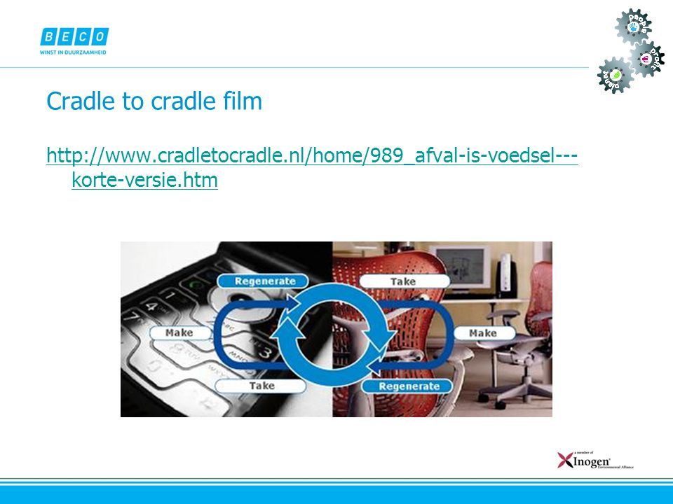 Cradle to cradle film http://www.cradletocradle.nl/home/989_afval-is-voedsel---korte-versie.htm