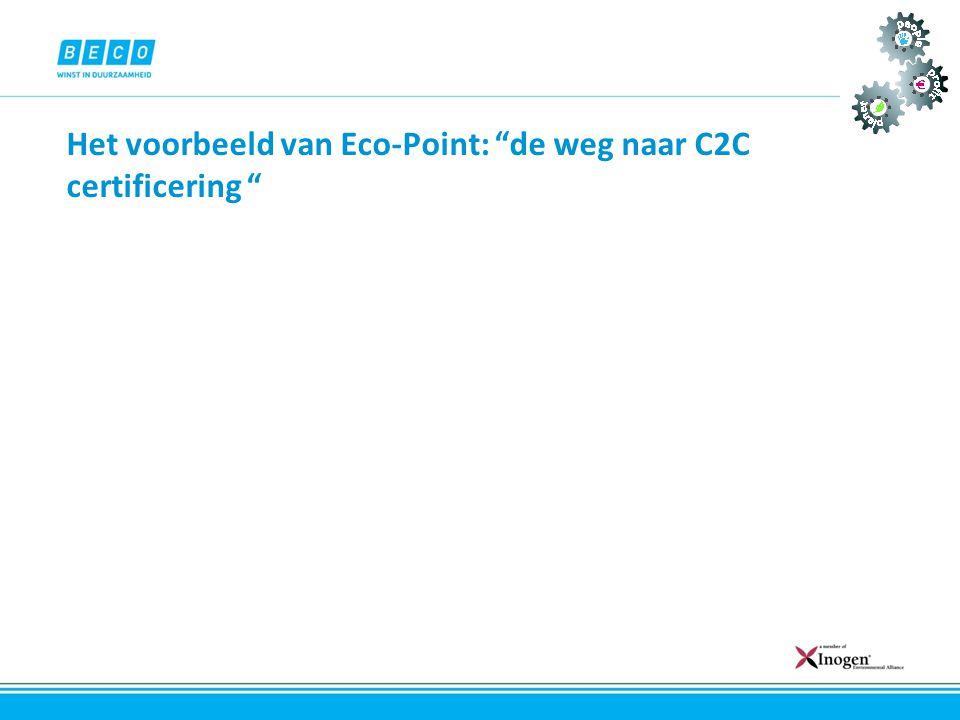 Het voorbeeld van Eco-Point: de weg naar C2C certificering