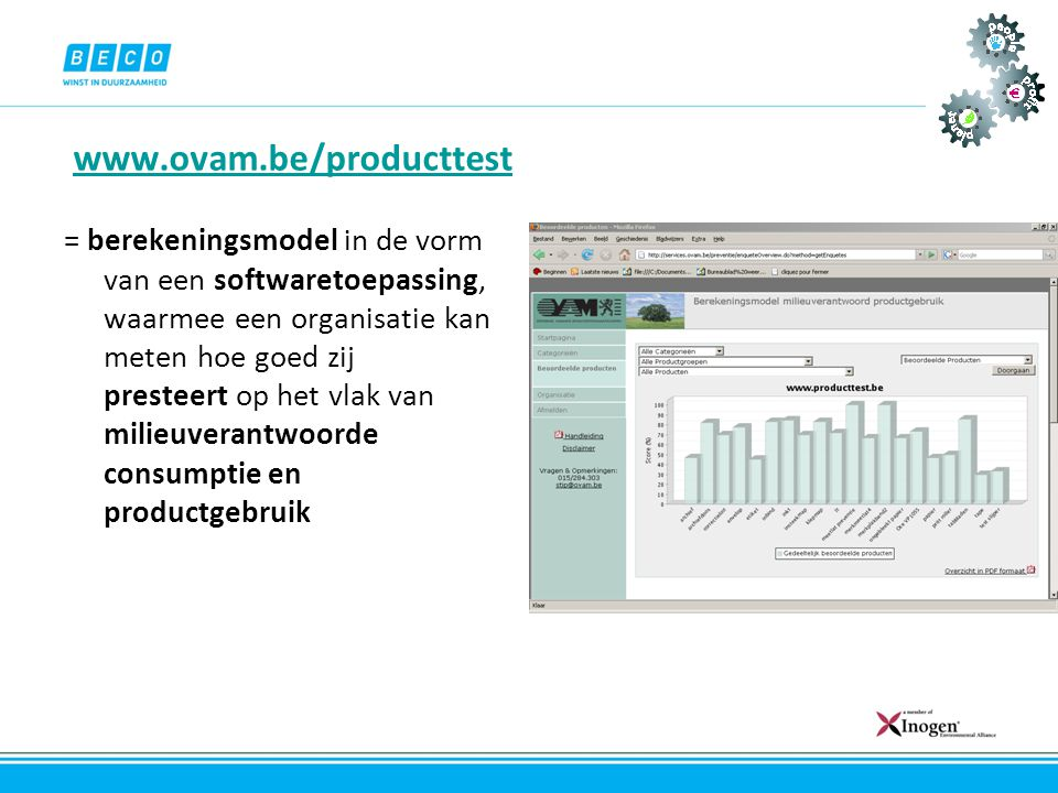 www.ovam.be/producttest