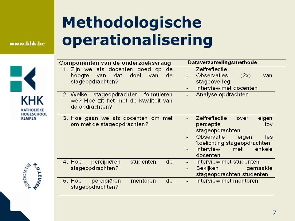 Methodologische operationalisering