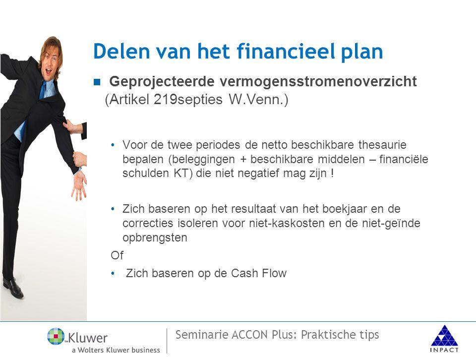 Delen van het financieel plan