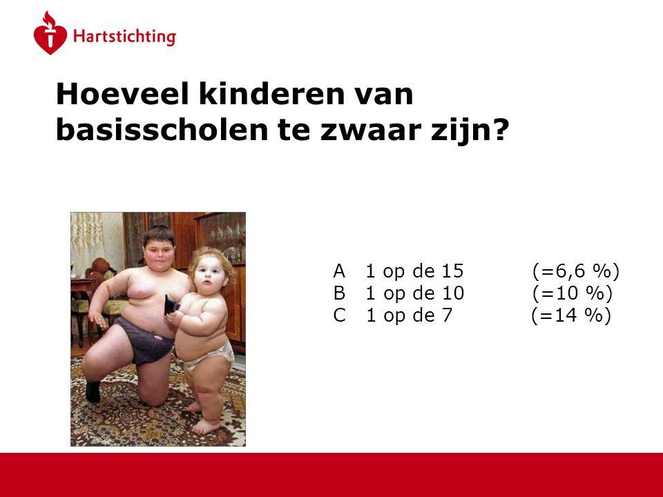 Hoeveel kinderen van basisscholen te zwaar zijn