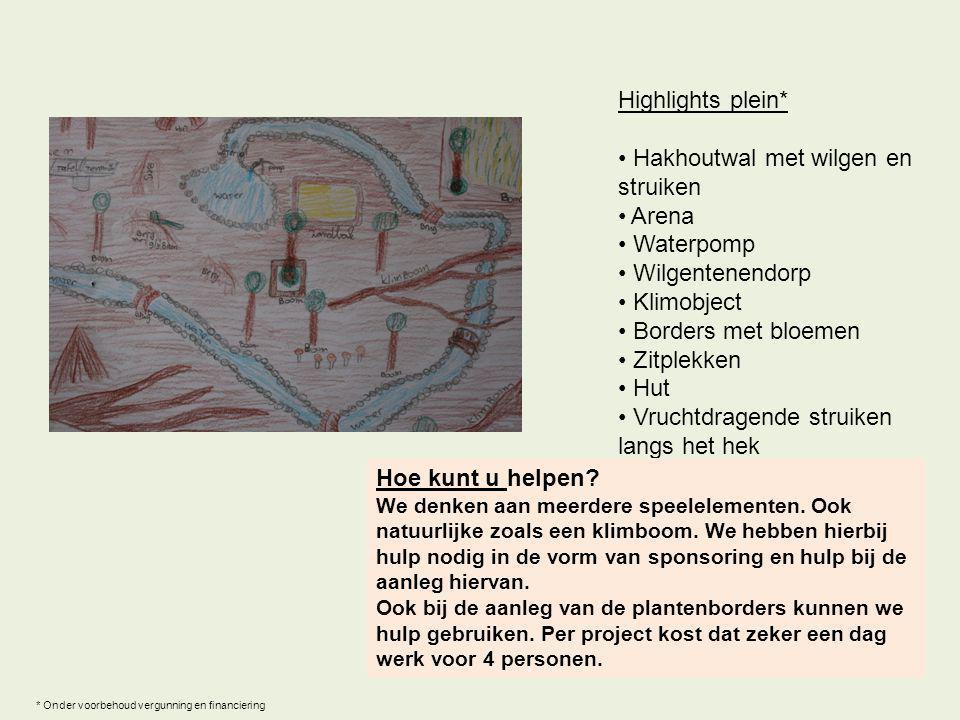 Hakhoutwal met wilgen en struiken Arena Waterpomp Wilgentenendorp