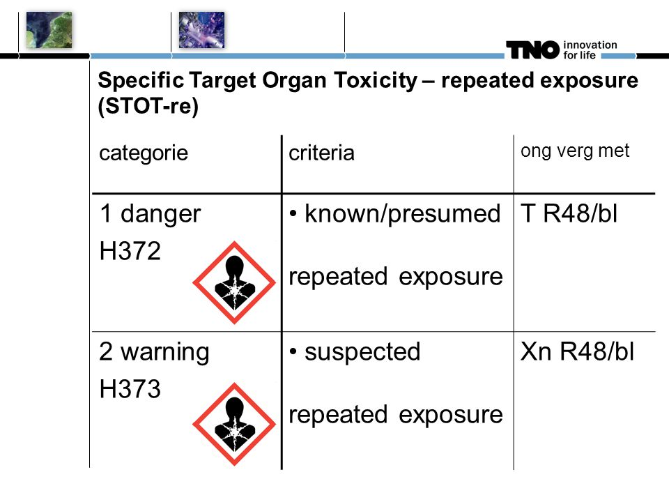 Specific Target Organ Toxicity – repeated exposure (STOT-re)