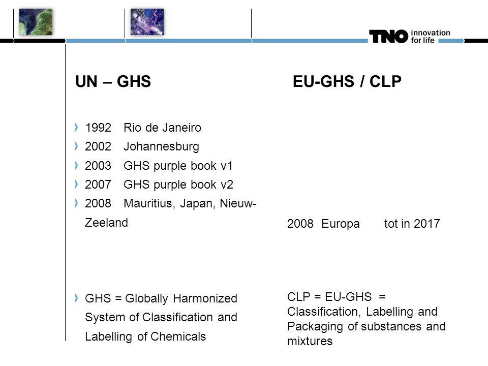 UN – GHS EU-GHS / CLP 1992 Rio de Janeiro 2002 Johannesburg