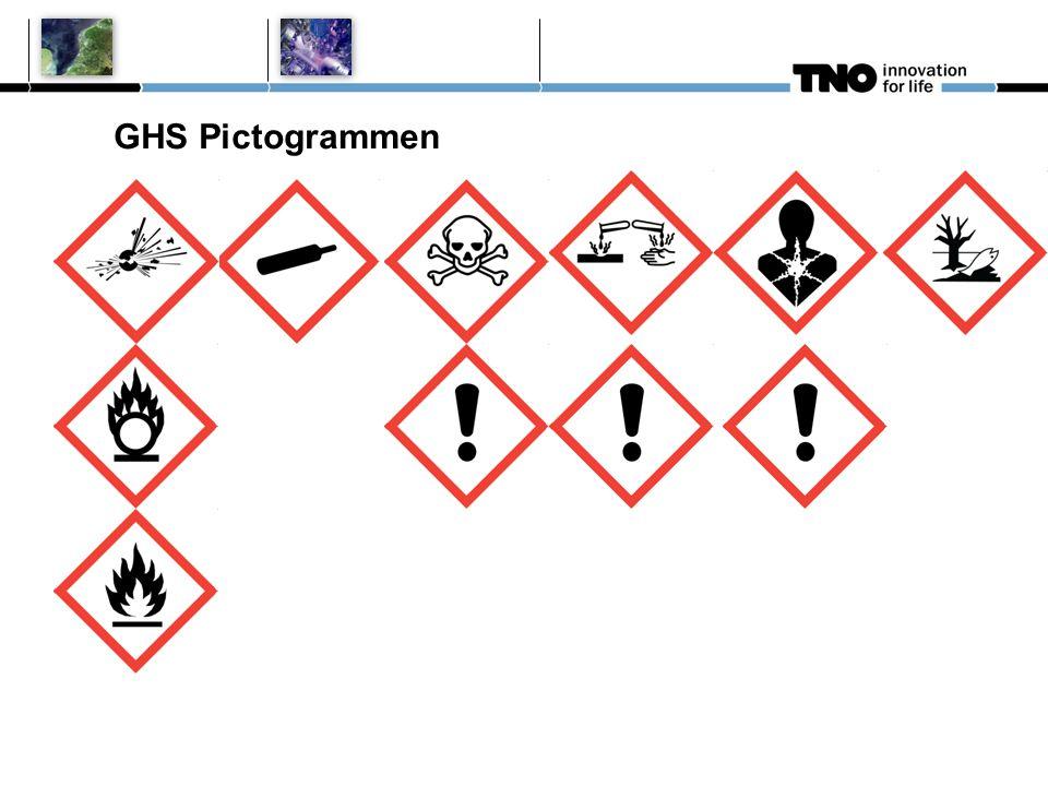GHS Pictogrammen