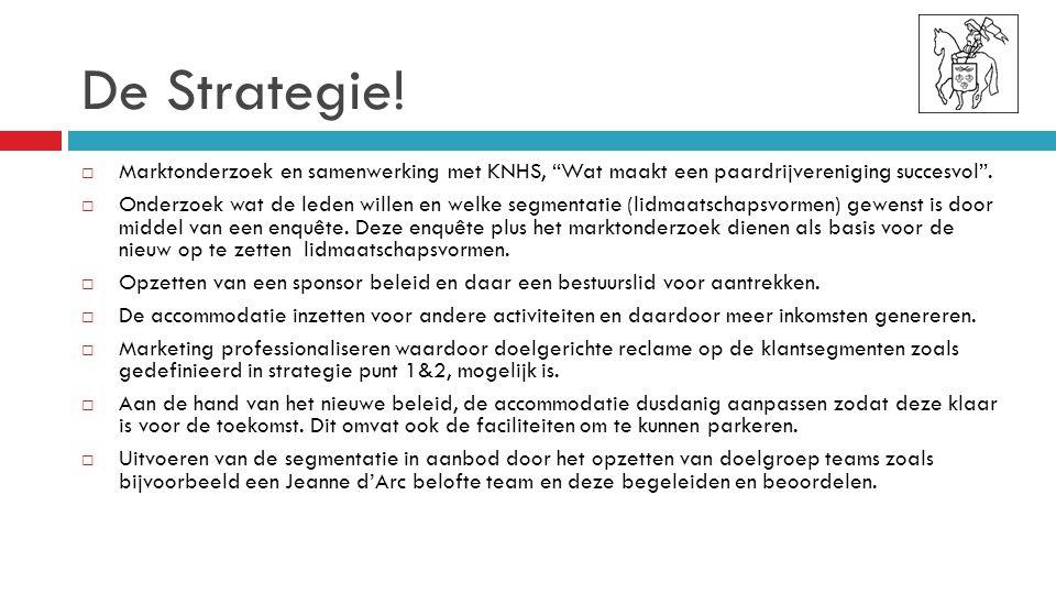 De Strategie! Marktonderzoek en samenwerking met KNHS, Wat maakt een paardrijvereniging succesvol .