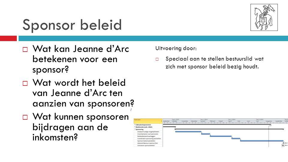 Sponsor beleid Wat kan Jeanne d'Arc betekenen voor een sponsor