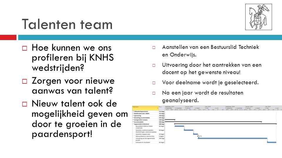 Talenten team Hoe kunnen we ons profileren bij KNHS wedstrijden