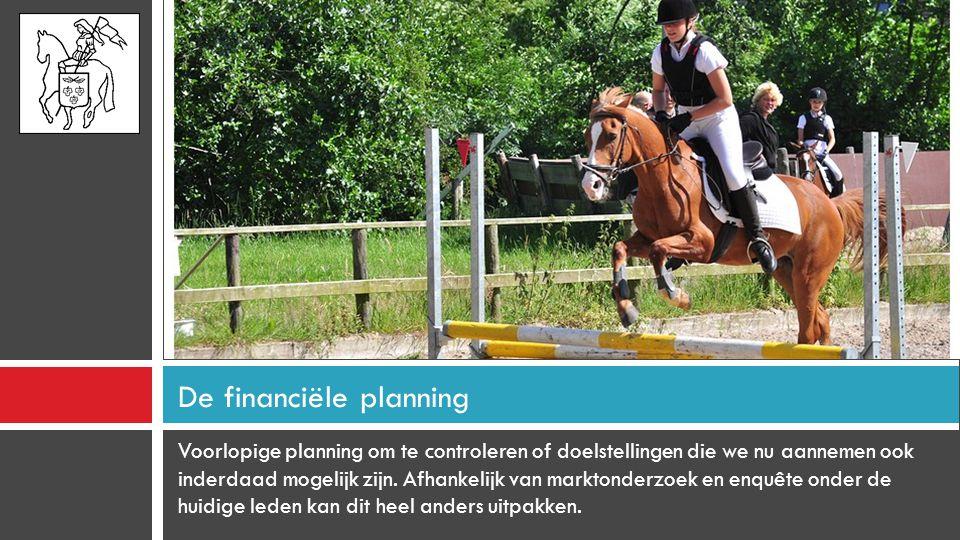 De financiële planning