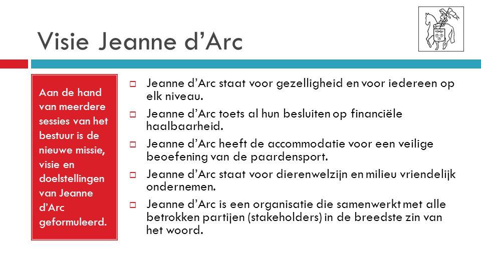 Visie Jeanne d'Arc
