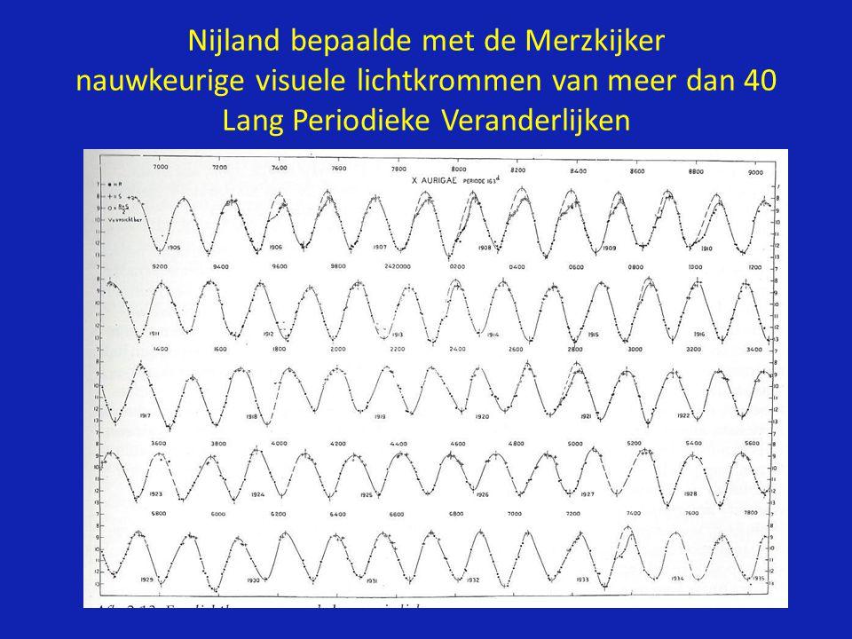 Nijland bepaalde met de Merzkijker nauwkeurige visuele lichtkrommen van meer dan 40 Lang Periodieke Veranderlijken