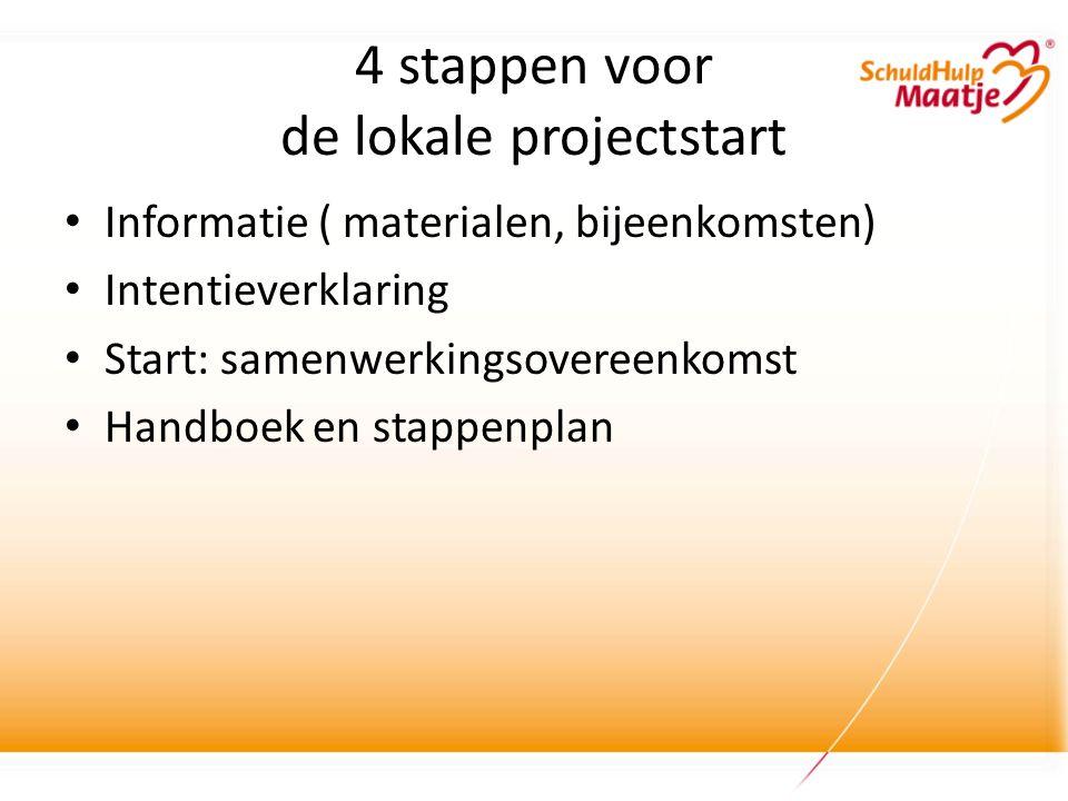 4 stappen voor de lokale projectstart