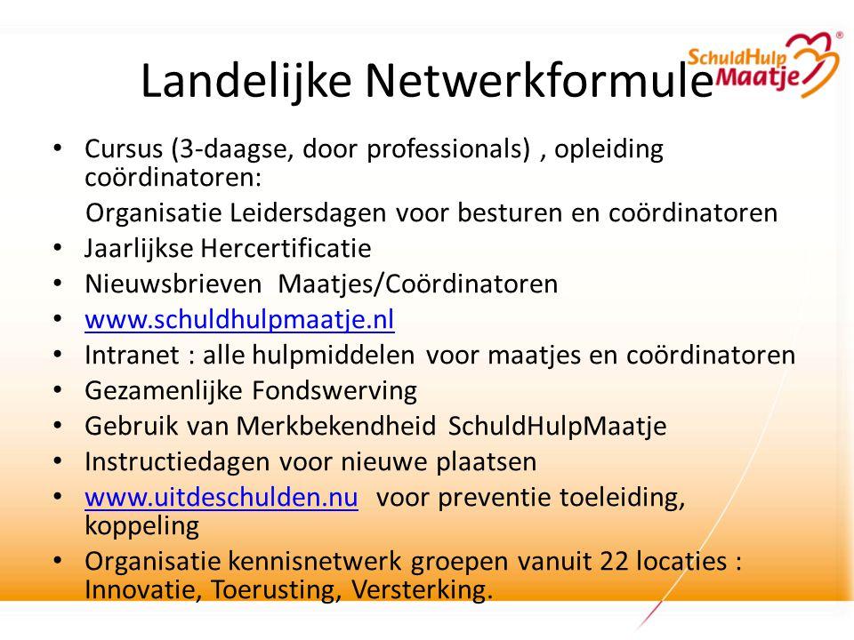 Landelijke Netwerkformule