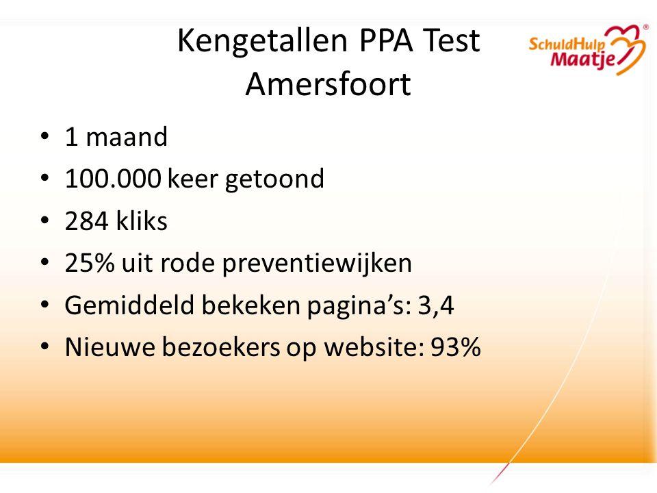 Kengetallen PPA Test Amersfoort