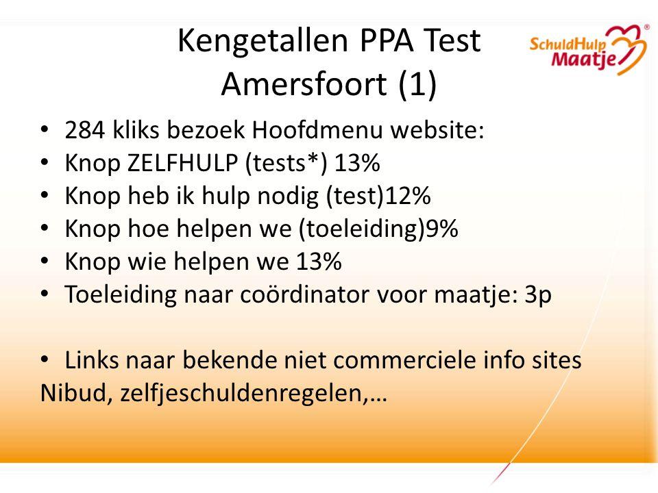 Kengetallen PPA Test Amersfoort (1)
