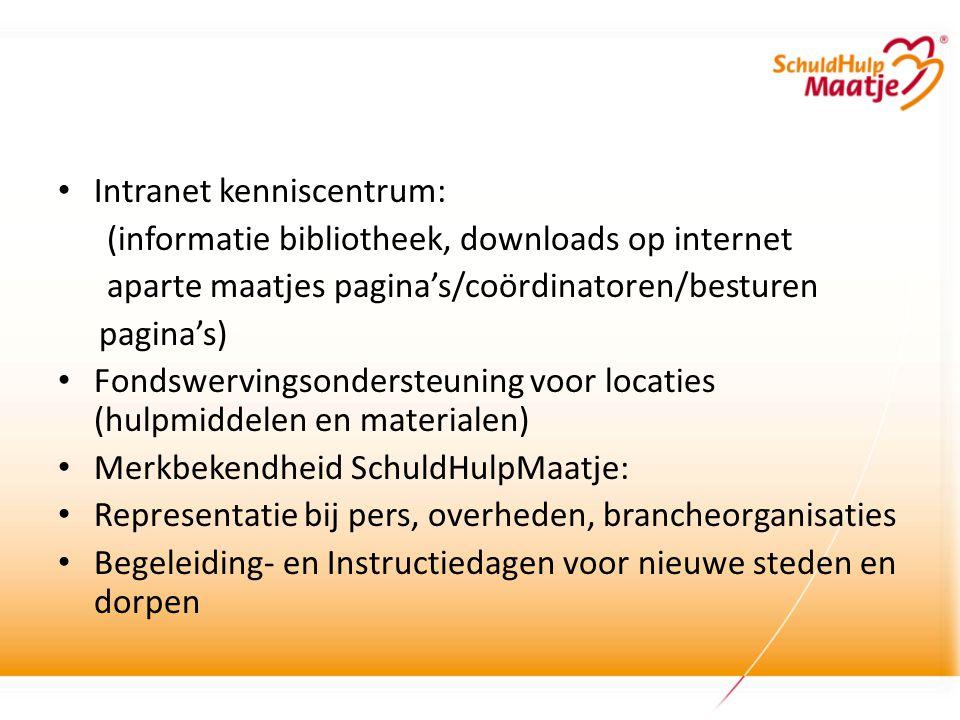 Intranet kenniscentrum: