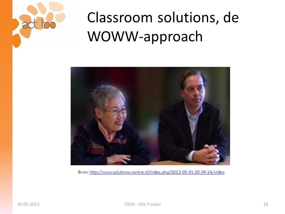 Classroom solutions, de WOWW-approach
