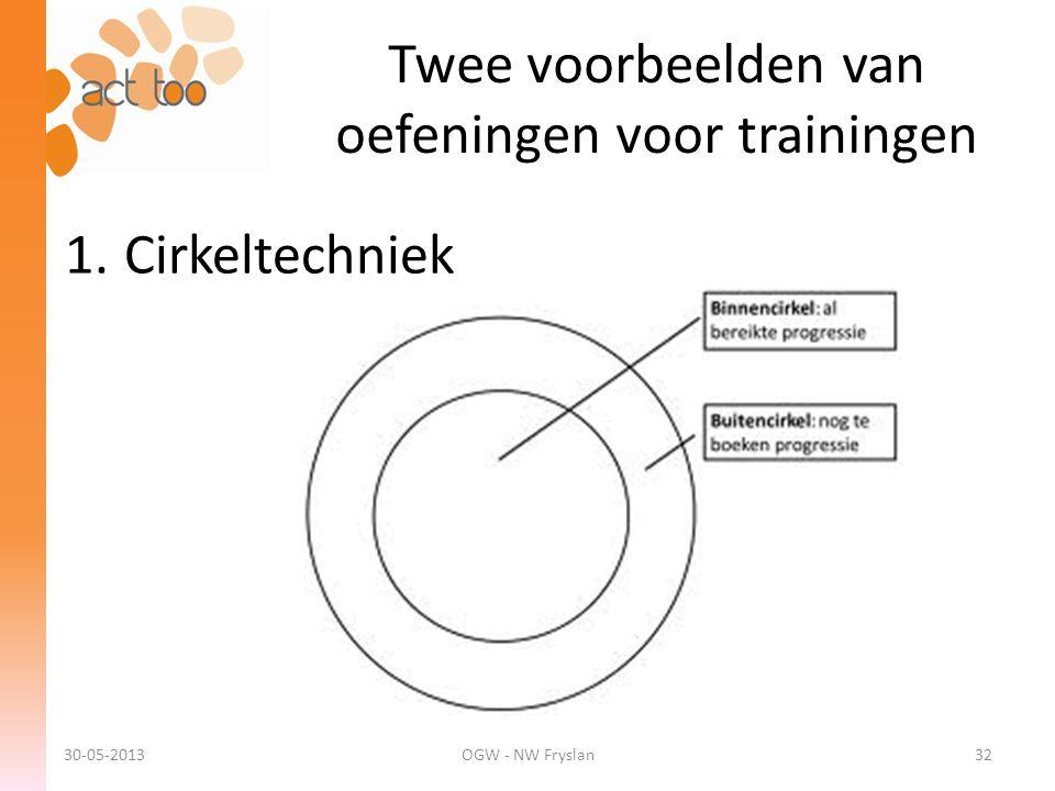 Twee voorbeelden van oefeningen voor trainingen