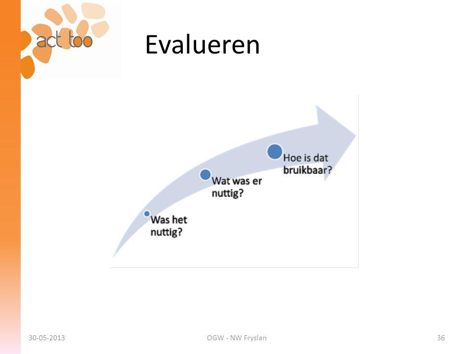 Evalueren 30-05-2013 OGW - NW Fryslan