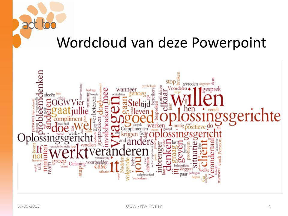 Wordcloud van deze Powerpoint