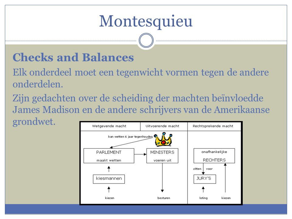 Montesquieu Checks and Balances