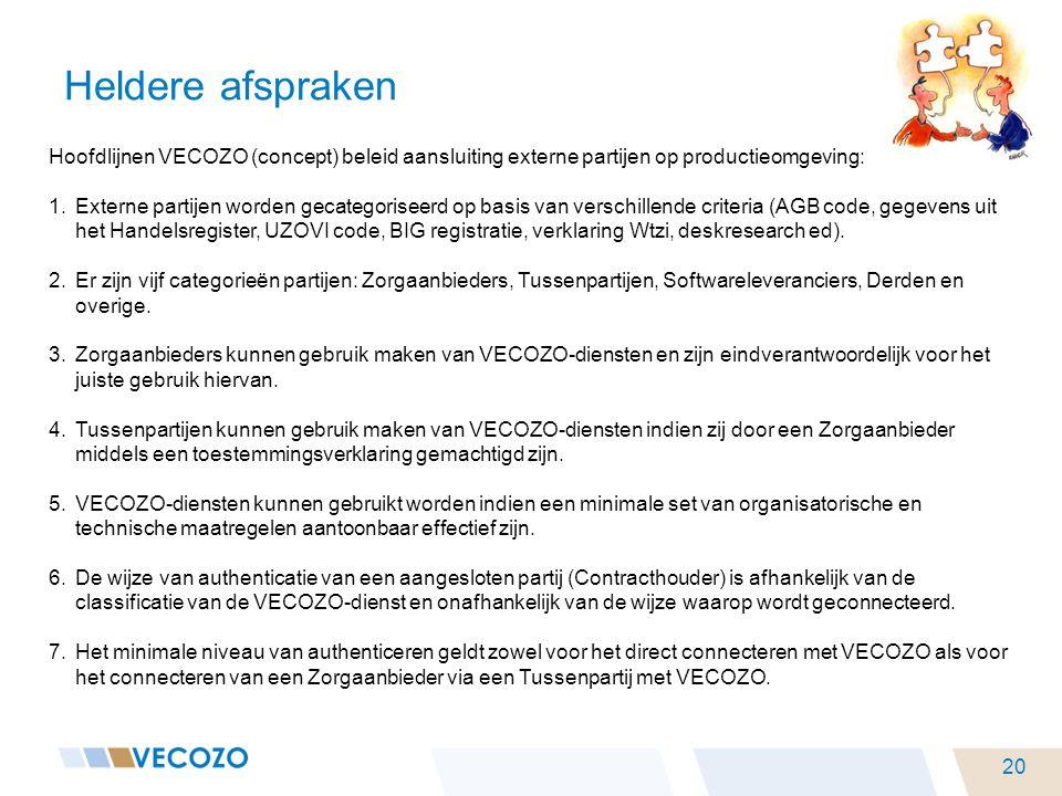 Heldere afspraken Hoofdlijnen VECOZO (concept) beleid aansluiting externe partijen op productieomgeving:
